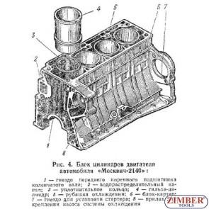 Блок за двигател ГАЗ-24